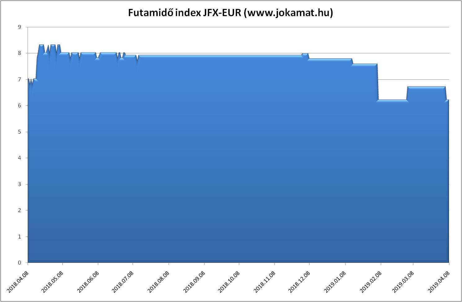 futamido-index-jfx-eur